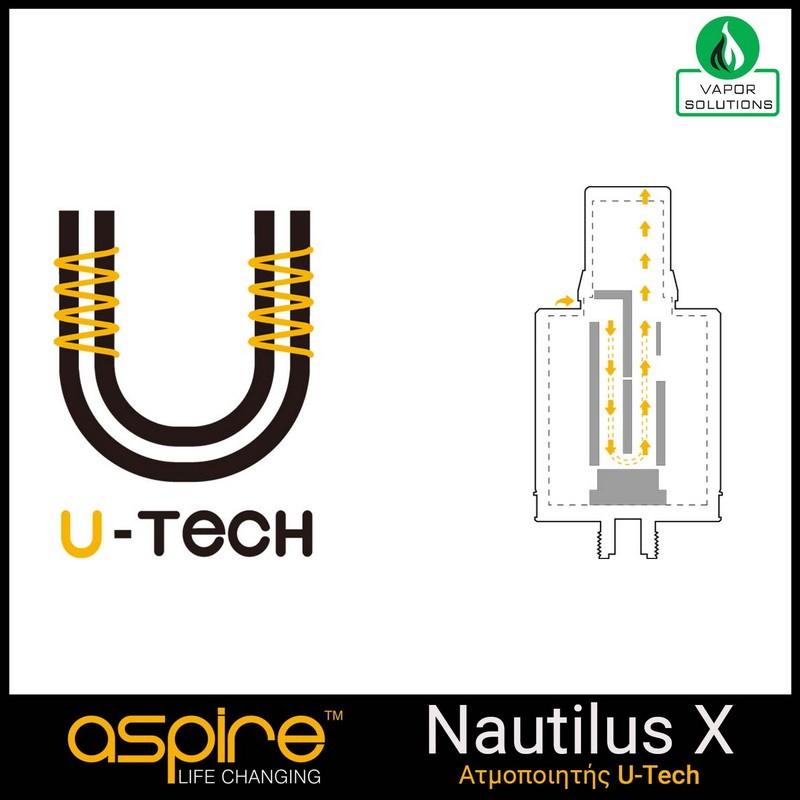 Ατμοποιητής Nautilus X