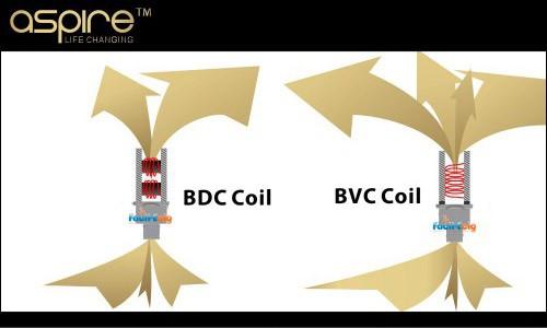 bvc Nautilus coil function